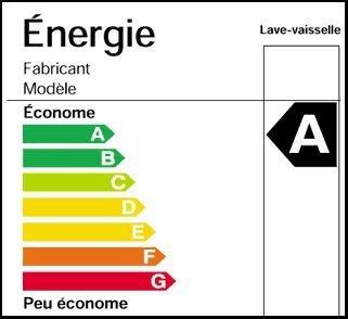 Nergies fossiles et renouvelables que peut on faire - Etiquette energie maison ...